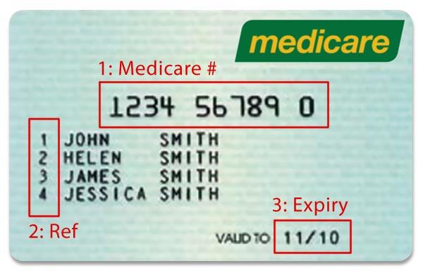 medicare-explanation